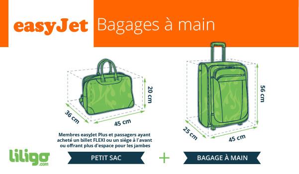 easyjet dimension bagage cabine