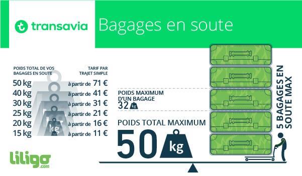 bagage en soute transavia